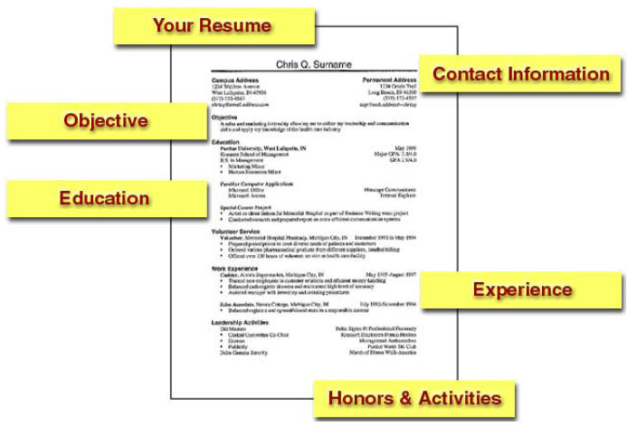 health specialists inc need some help with that resume need some